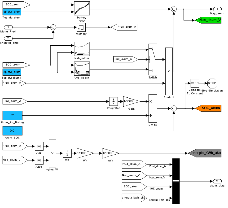 A Dynamic Battery Model Considering The Effects Of Temperature Kinetic Wiring Diagram 4 Created In Matlab Simulink Environment