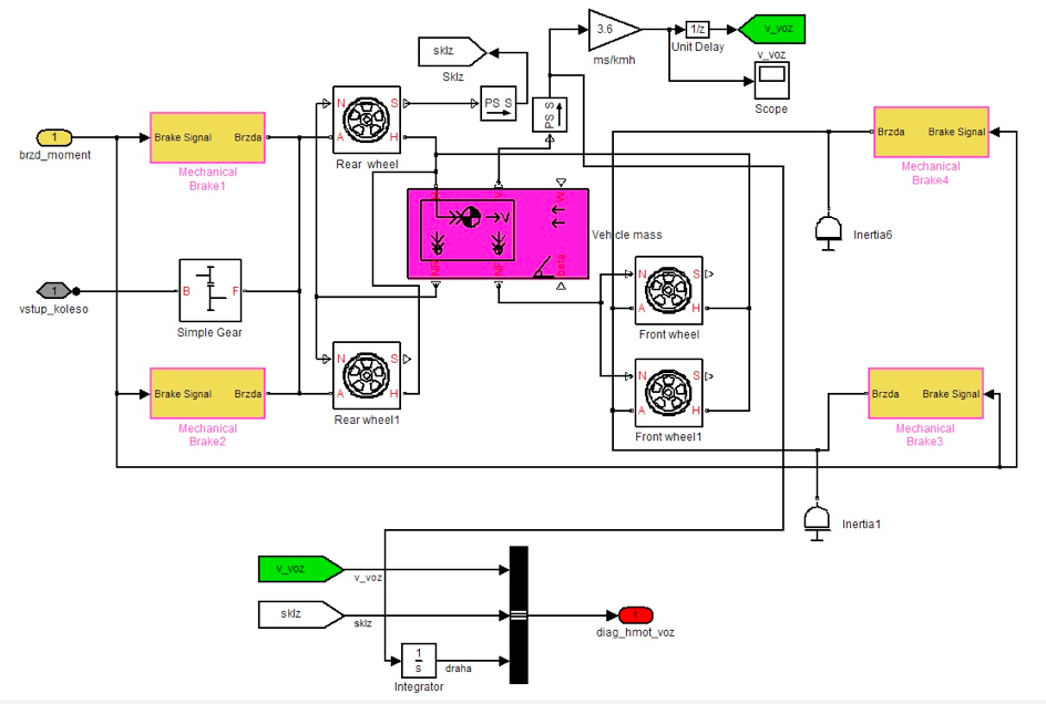 Mathematical modeling of the electric drive train of the