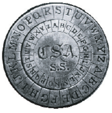 History Of Cryptology Part 2
